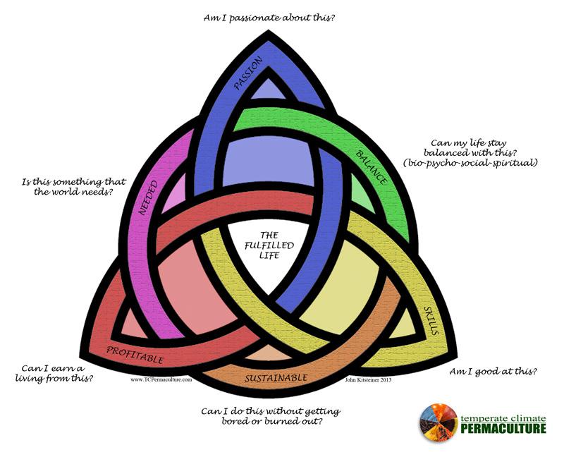 Irish Celtic Symbols For Family More Information